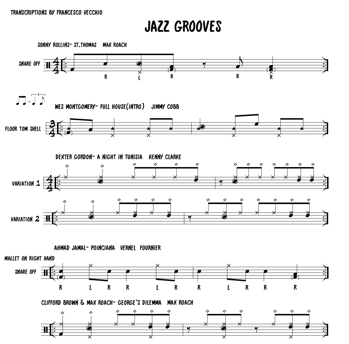 Jazz Grooves part 1 – Francis' Drumming Blog
