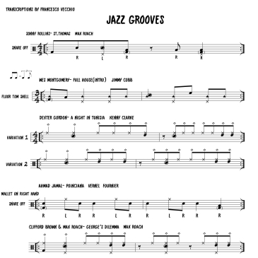 Jazz grooves, jazz-latin drum transcription
