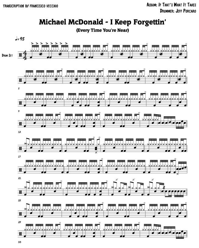Michael McDonald - I Keep Forgettin - drum transcription, drum sheet music, drums