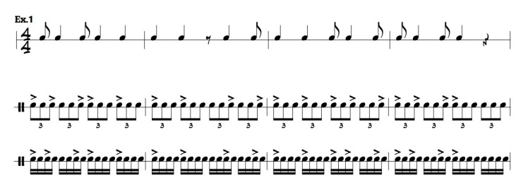 Table of accents(8th note, eight note triplets, 16th note)