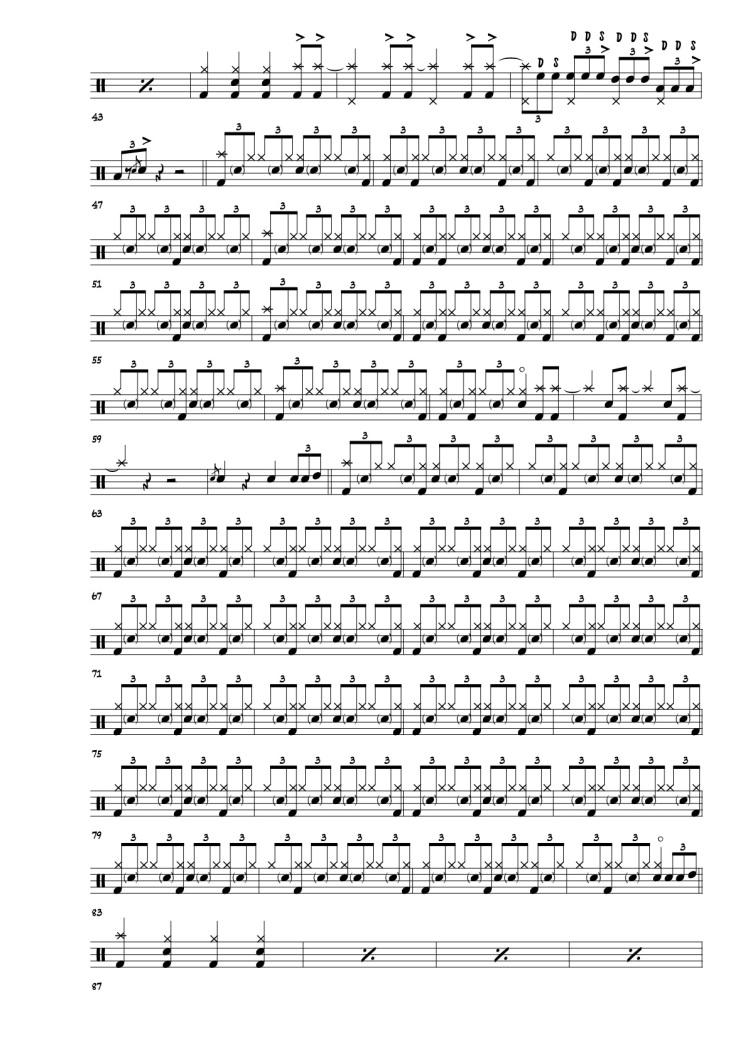 Toto Rosanna drum transcriptions