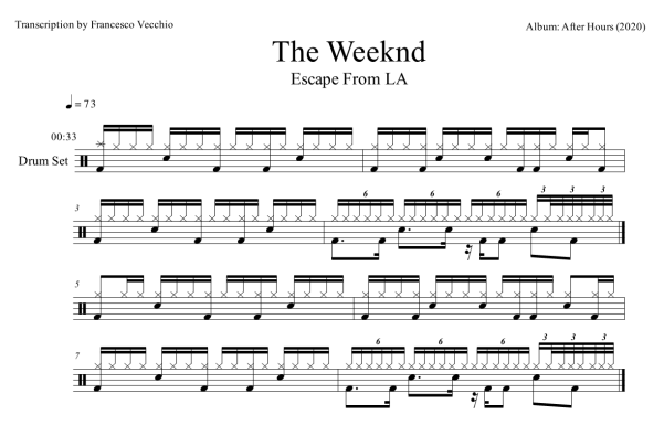 the weeknd escape from la drums