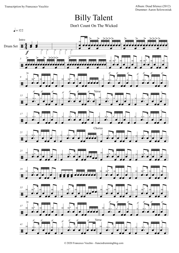 billy talent don't count on the wicked drum transcription