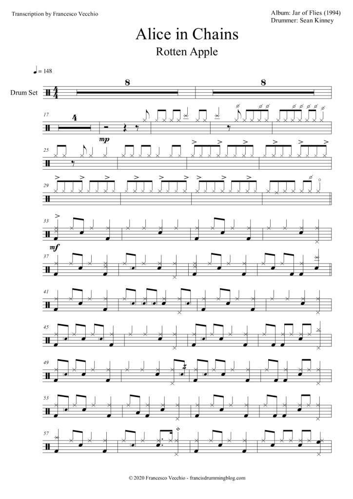 alice in chains rotten apple drum transcription