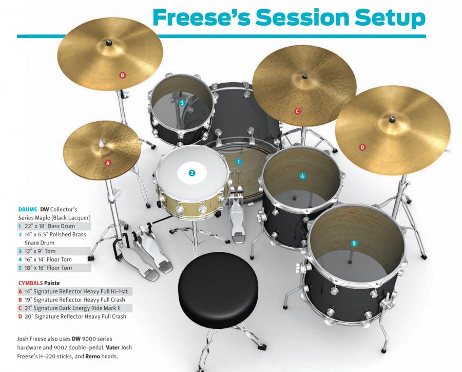 josh freese drum set